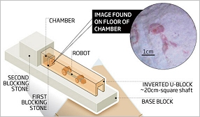 Scheme of the secret chamber in the Great Pyramid - (c)New Scientist